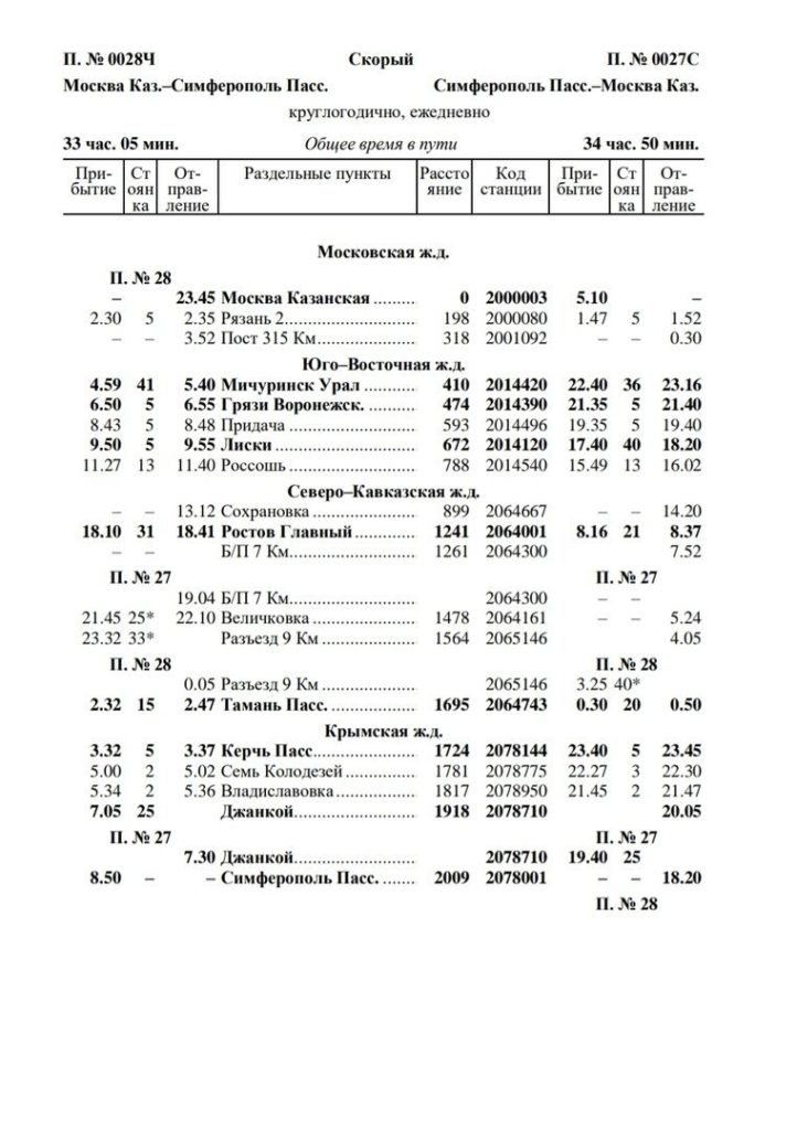 Расписание поездов Москва-Симферополь